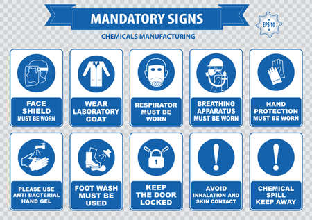 pharmaceutical industry: Chemical or Medical Mandatory sign hair contained corrosive gloves boots safety goggles explosive gas no open flame chemical hazard poison gas breathing apparatus avoid contact skin Illustration