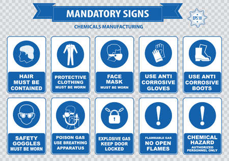 chemical hazard: Chemical or Medical Mandatory sign hair contained corrosive gloves boots safety goggles explosive gas no open flame chemical hazard poison gas breathing apparatus avoid contact skin Illustration
