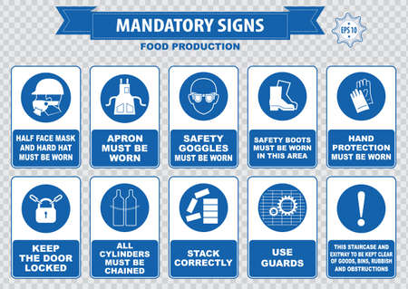 construction sign: Food production mandatory sign hairnet must be worn safety goggles boots hand protection apron aisle place rubbish in bins provided guards food equipment face mask foot bath hand wash