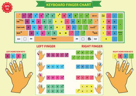 keyboard finger chart left and right finger, include home row keys, for lessons, to improve or Learn How to Type Faster.