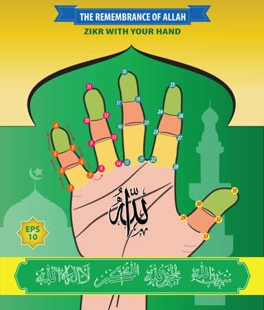 allah: The Remembrance of Allah, Zikr With Your Hand. Subhanallah, Alhamdulillah, Allahuakbar, Laailahailallah. translation : Zikr  Remember. Illustration