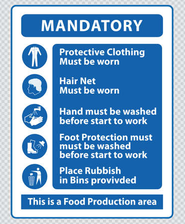 Food Production Mandatory Signs food production area sign