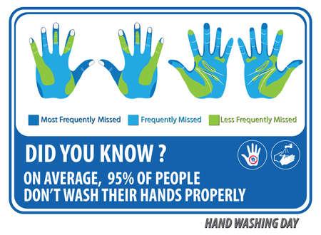 Wash Your Hands Signs Stock Illustratie