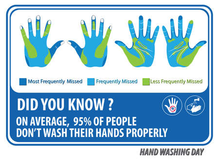 please wash your hands label: Wash Your Hands Signs Illustration