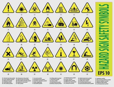 set of Sign  hazard safety symbols (general warning, laser radiation, bio hazard, hot surface,entrapment risk,flammable materials,explosion risk,toxic, corrosive, overhead crane,fork lift, high volt) Stock Illustratie