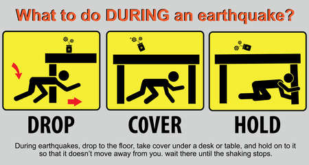 What to do during an earthquake sign, for a sticker, banner, and poster. Stok Fotoğraf - 96183589