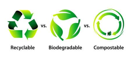 Recycling-, biologisch abbaubares und kompostierbares Konzept oder Reduzierung des Recycling-Konzepts zur Wiederverwendung. einfach zu ändern Vektorgrafik