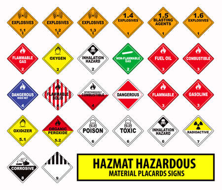 hazmat hazardous material placards sign concept. easy to modify