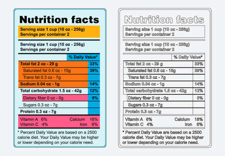 Nutrition facts label template. Ready the outline one.. easy to modify Banque d'images - 114660230