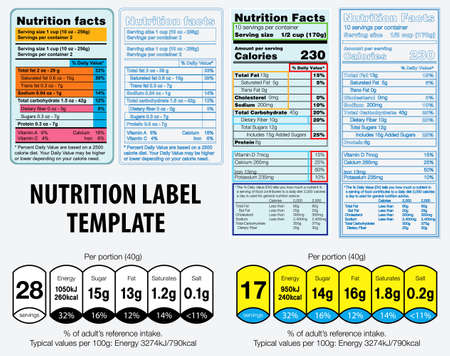 Nutrition facts label template. Ready the outline one. easy to modify Banque d'images - 115591445