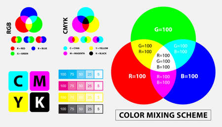 color mixing scheme or color print test calibration concept. easy to modify Vectores