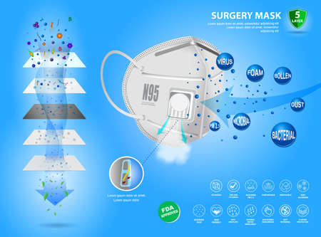 set of N95 surgical mask or fluid resistant medical face mask material or air flow illustration protection medical mask concept. eps 10 vector, easy to modify