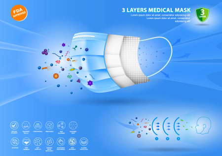 set of three layer surgical mask or fluid resistant medical face mask material or air flow illustration protection medical mask concept. eps 10 vector, easy to modify Çizim