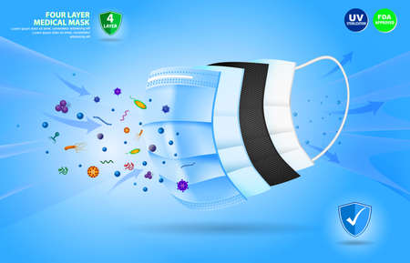 set of four layer surgical mask or fluid resistant medical face mask material or air   flow illustration protection medical mask concept. eps 10 vector, easy to modify