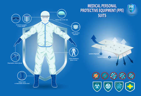 set of medical personal protective equipment or medical suit cloting or medical safety equipment concept. eps 10 vector,easy to modify