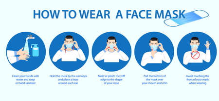 set of how to wear medical mask or how to wear and remove medical or tips wearing protective medical mask properly concept. eps 10 vector, easy to modify
