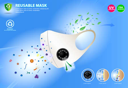 set of cloth face mask illustration or washable mask cotton or fluid resistant fashion mask or new normal lifestyle concept.