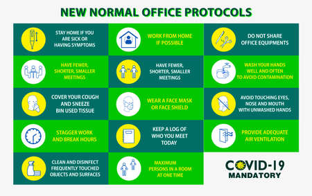 The office protocol poster or public health practices for covid-19 or health and safety protocols or new normal lifestyle concept. eps 10 vector, easy to modify