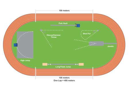 lanzamiento de jabalina: Campo de deportes