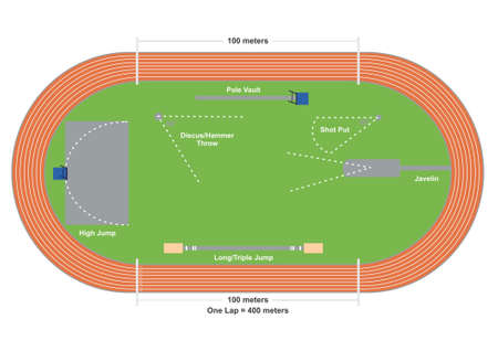 athletics track: Field of Sports