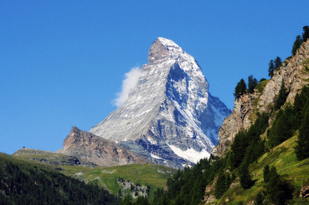Classic view of the Matterhorn