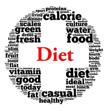 Diet illustration word cloud concept