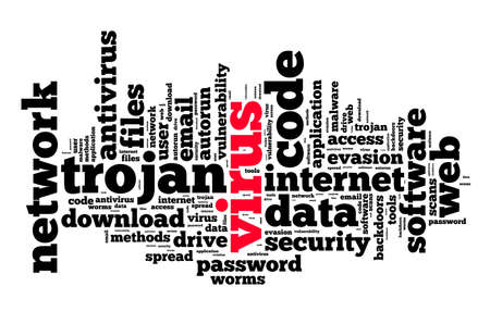 Virus word cloud concept over white background