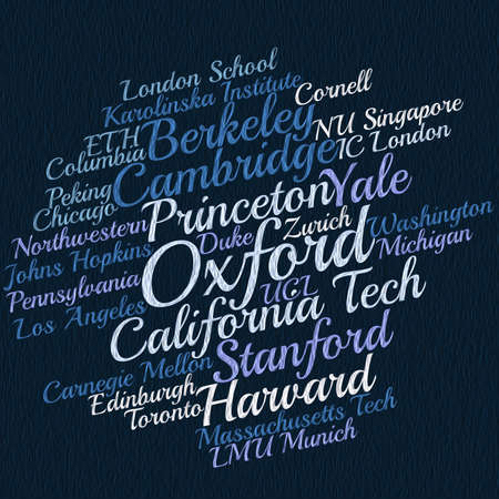 Word cloud of popular universities of the world