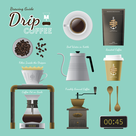 Drip coffee brewing guide set on cyan background