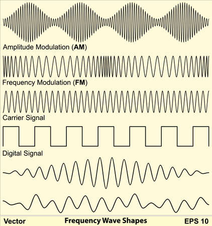 Frequency Wave Shapes Stock Vector - 16651659