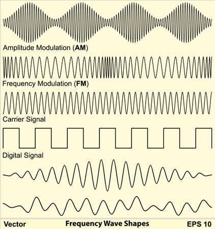 digital wave: Las formas de onda de frecuencia Vectores