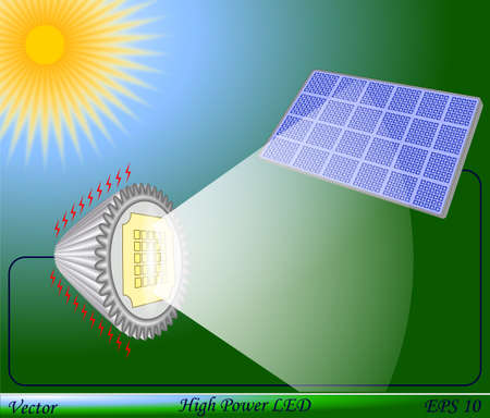 heat sink: High Power LED