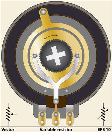 ohm symbol: Variable resistor
