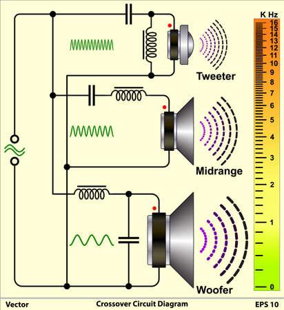 speaker crossovers circuit diagram royalty free cliparts, vectors speaker led circuit 555 speaker crossovers circuit diagram stock vector 17147292