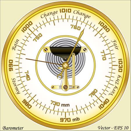 rain gauge: Barómetro