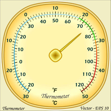 meteorological: Thermometer