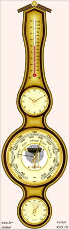 aneroid: Banjo weather station