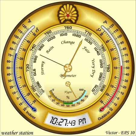 aneroid: weather station Illustration