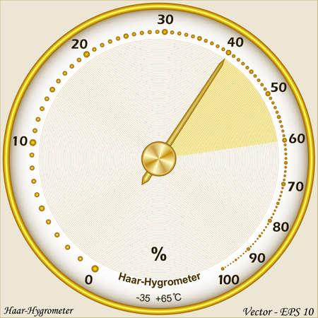 Haar-Hygrometer Vector