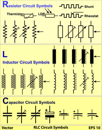 RLC Circuit Symbols