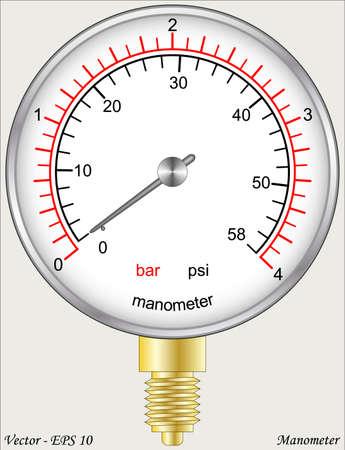 Manómetro Ilustración de vector