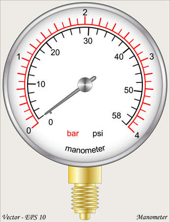 pressure gauge: Manometer Illustration