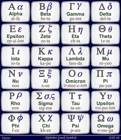 Alphabet Greek Symbols