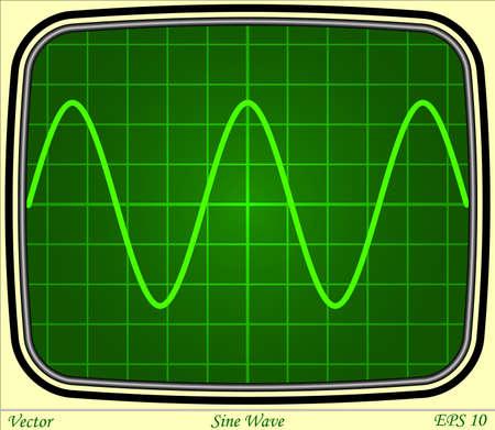oscilloscope: Sine traccia onda su oscilloscopio