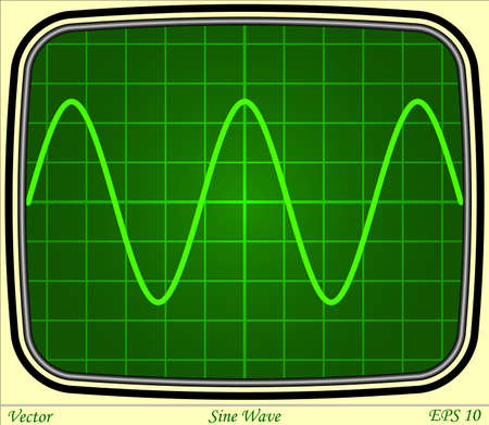 Sine Wave trace on Oscilloscope