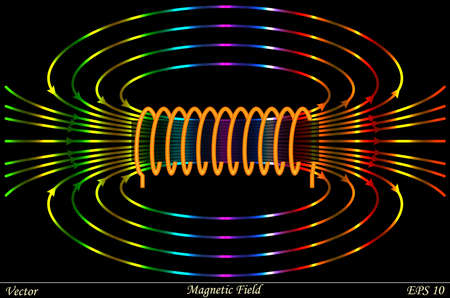 magnetismo: Campo magnetico