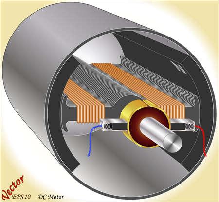 copper magnet: DC Motor