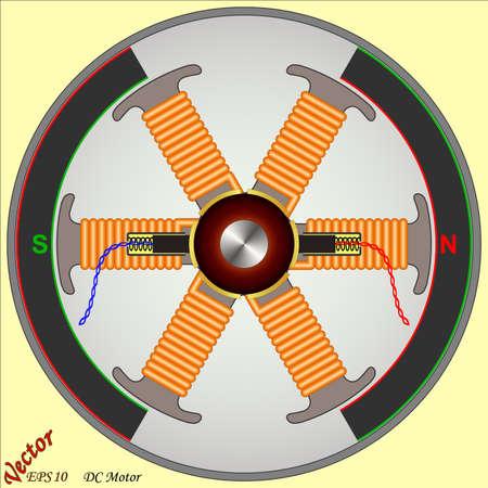 copper magnet: DC Motor 6 Poles