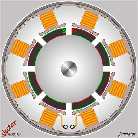 copper magnet: Generator Illustration