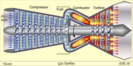chamber of the engine: Gas Turbine